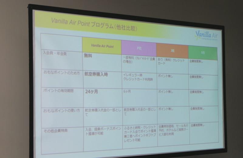 「バニラエア ポイント」と国内LCCのポイントプログラムの比較
