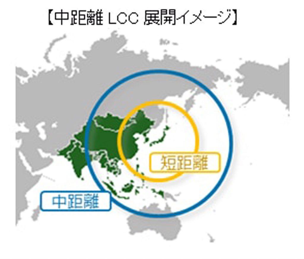 中距離LCC展開イメージ(ANAホールディングス発表資料より)