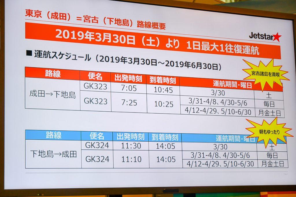 ジェットスター・ジャパンの成田~下地島線運航スケジュール