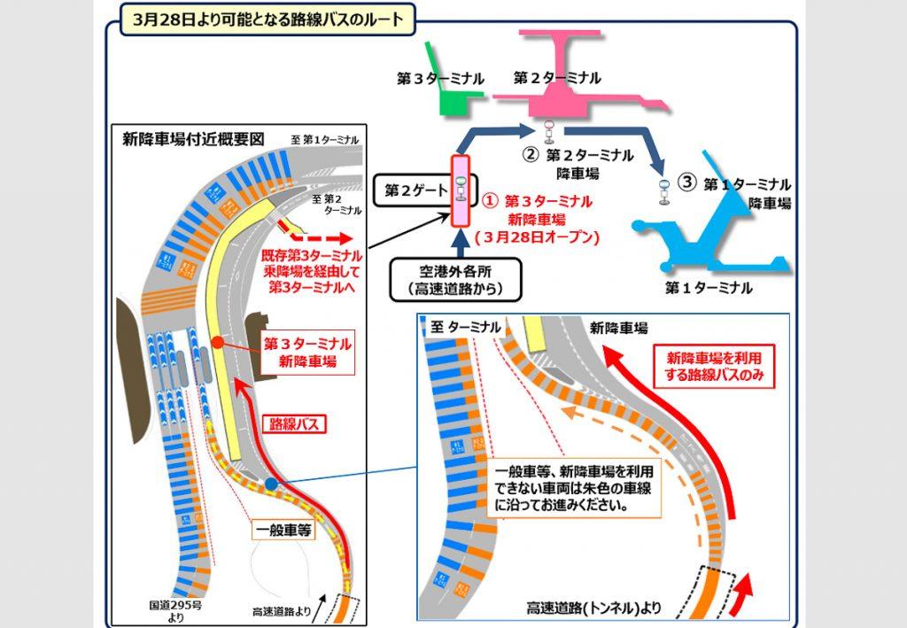 関連資料(成田空港会社発表資料より)