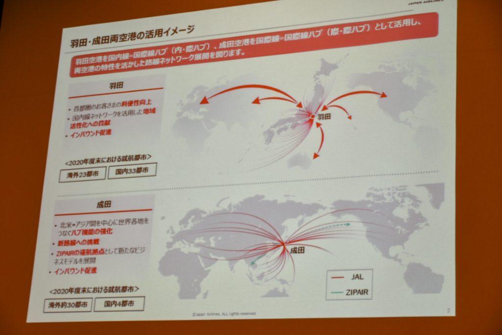 JALが発表した羽田・成田両空港の活用イメージ